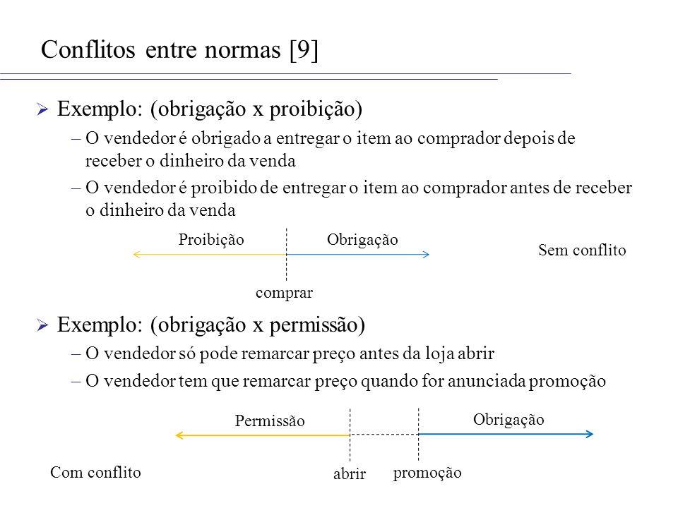 Conflitos entre normas [9]
